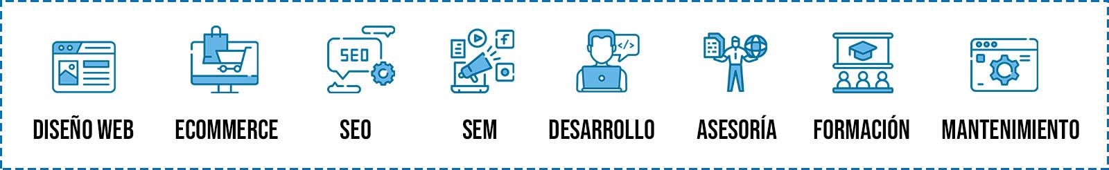 Leyenda proyectos web easymode marketing desktop
